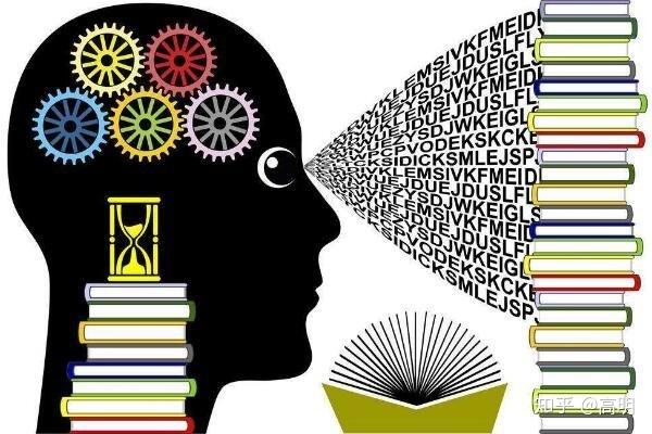 阅读学习软件合集