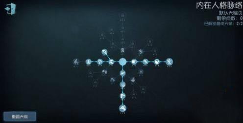 第五人格祭司技能是什么  祭司天赋怎么加点